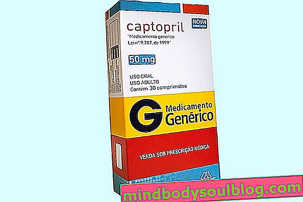 Captopril (Capoten)