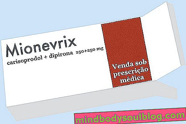 Mionevrix: лекарство за болка в мускулите