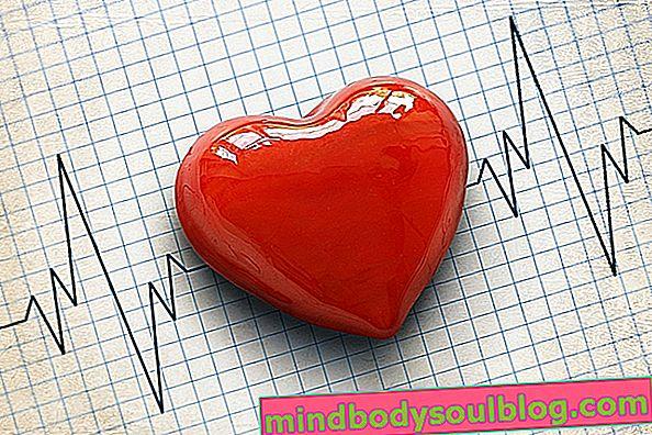 Ujian kolesterol: bagaimana memahami dan merujuk nilai