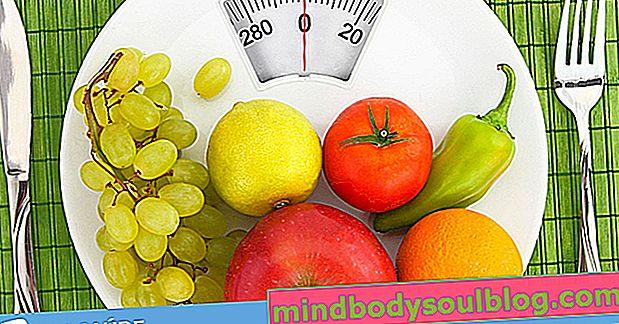 Как се изчисляват хранителните калории
