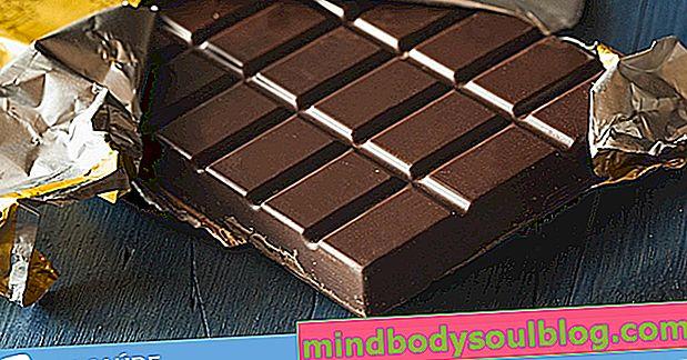 Який найкращий шоколад для здоров'я