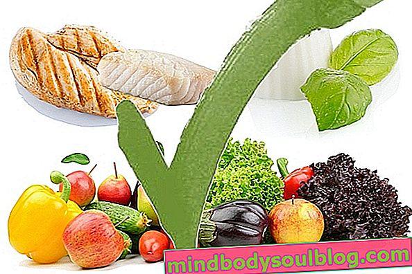 Фруктовая диета, чтобы быстро похудеть и не голодать