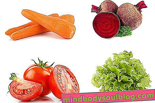 Regulatory Foods: Was sie sind, Liste der Lebensmittel und wofür sie sind