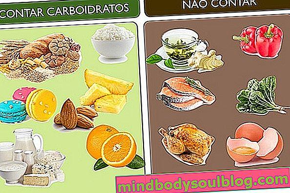 วิธีควบคุมเบาหวานด้วยการนับคาร์โบไฮเดรต