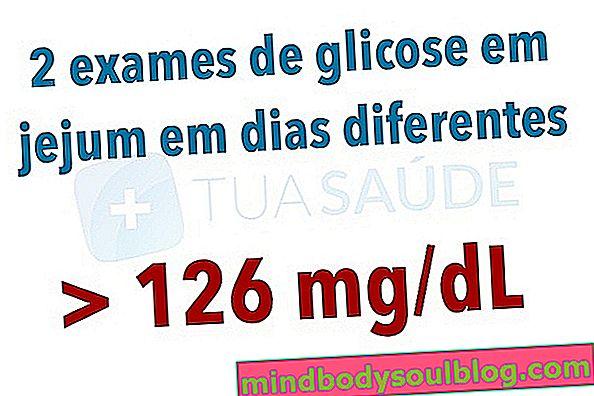 בדיקות לאבחון סוכרת