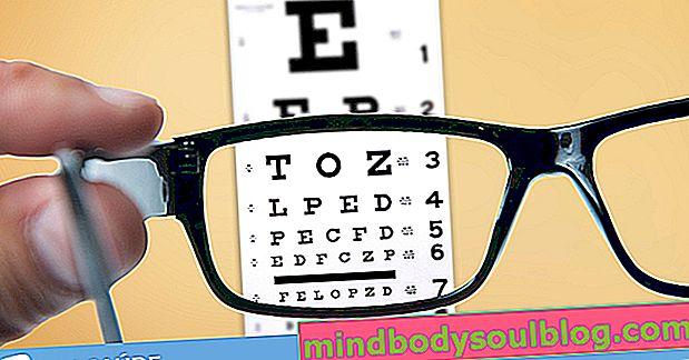Examen de la vue: comment il est fait et principaux types
