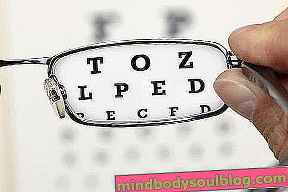 Perbezaan antara miopia, astigmatisme dan hiperopia