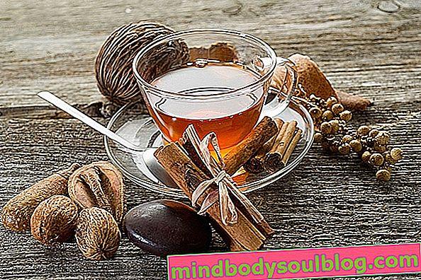 Meilleurs thés contre la toux